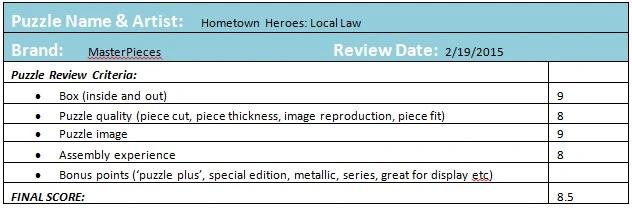 jigsawjunkie_hometownheroes1-chart
