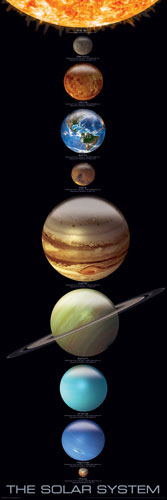 Solar System Science Jigsaw Puzzle