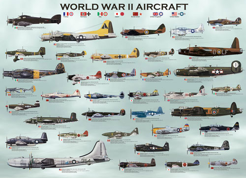 World War II Aircraft History Jigsaw Puzzle