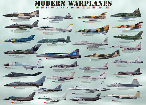 Modern Warplanes Military Jigsaw Puzzle