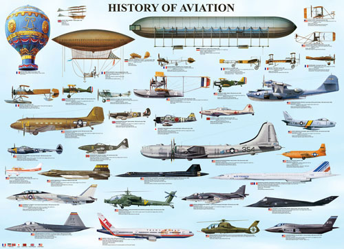 History of Aviation History Jigsaw Puzzle