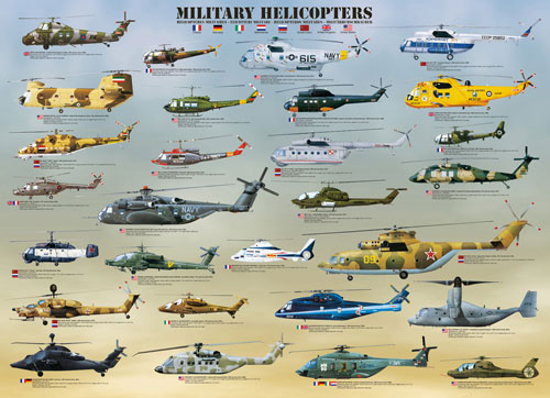 history of the helicopter Helicopter: aircraft that uses one or more horizontal rotors for vertical takeoff and landing, flight, and hovering.