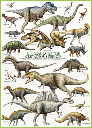 Dinosaurs Cretaceous Dinosaurs Jigsaw Puzzle