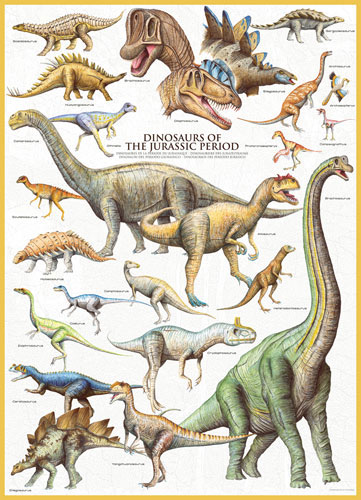 Dinosaurs Jurassic Dinosaurs Jigsaw Puzzle