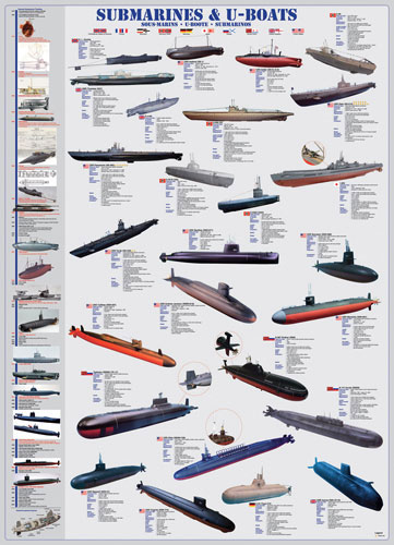 Submarines & U-Boats Boats Jigsaw Puzzle