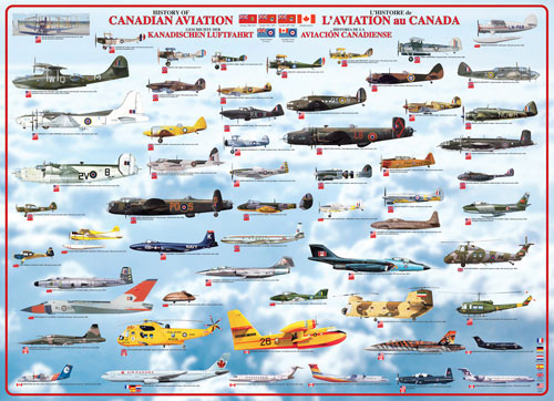 History of Canadian Aviation Planes Jigsaw Puzzle