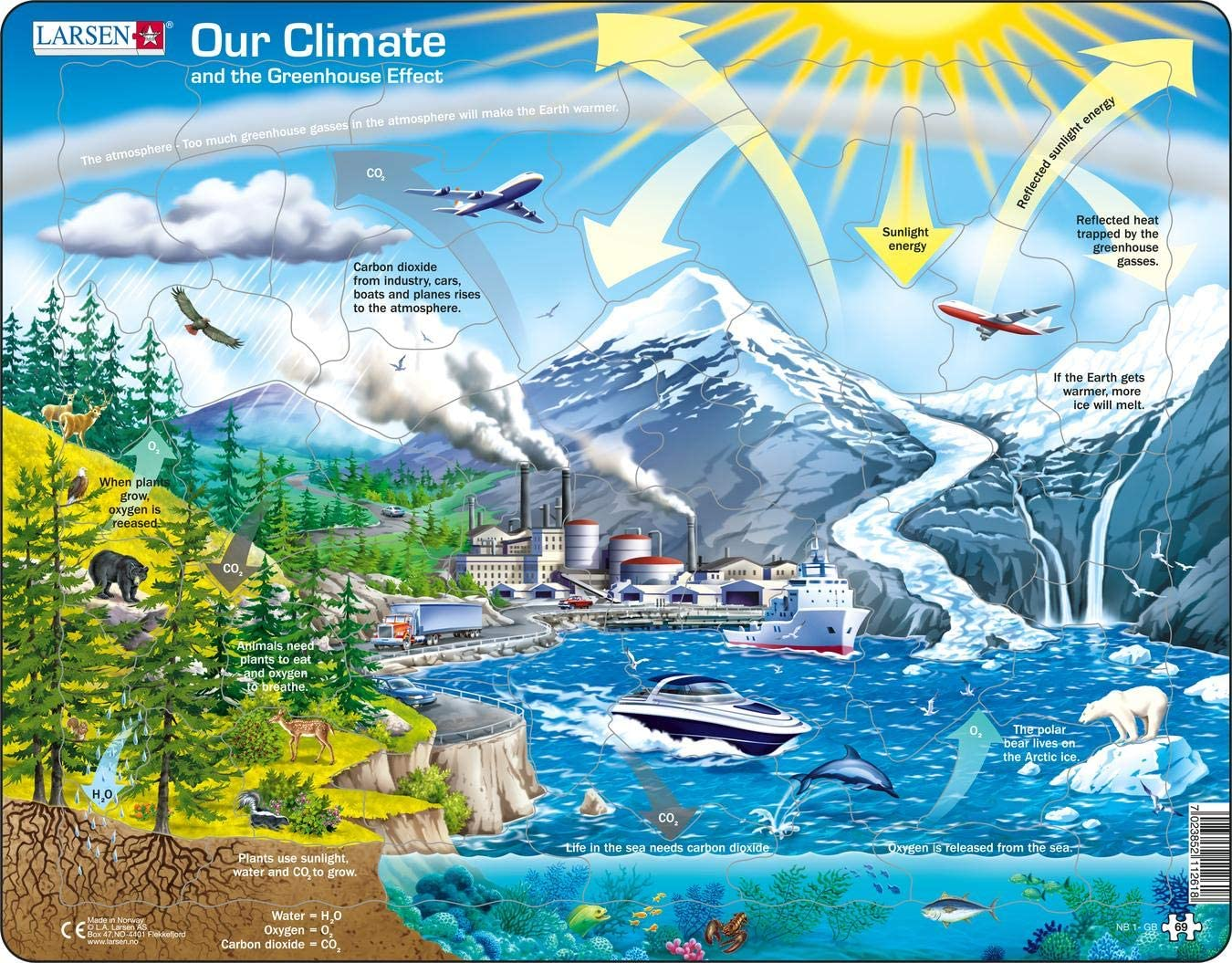 Climate Greenhouse Educational Children's Puzzles