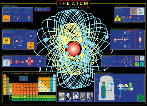 The Atom Educational Jigsaw Puzzle