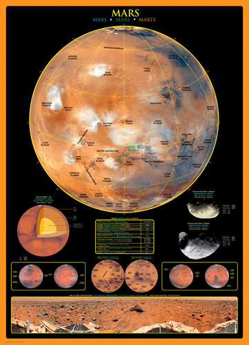 Mars Science Jigsaw Puzzle