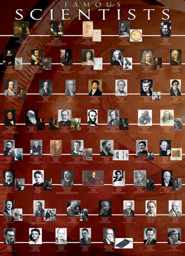 Famous Scientists Famous People Jigsaw Puzzle