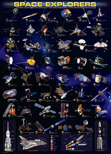 Space Explorers History Jigsaw Puzzle