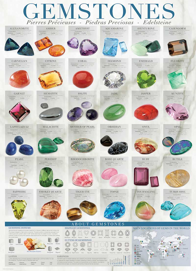 Gemstones Educational Jigsaw Puzzle