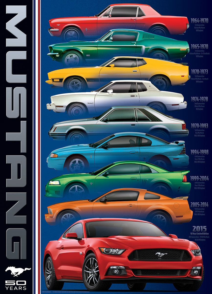 Ford Mustang 9 Model Puzzlewarehouse Com