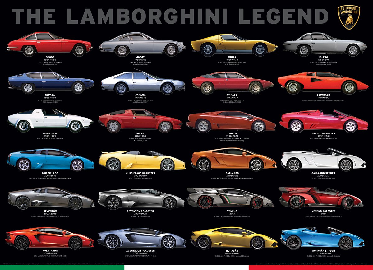 The Lamborghini Legend Cars Jigsaw Puzzle