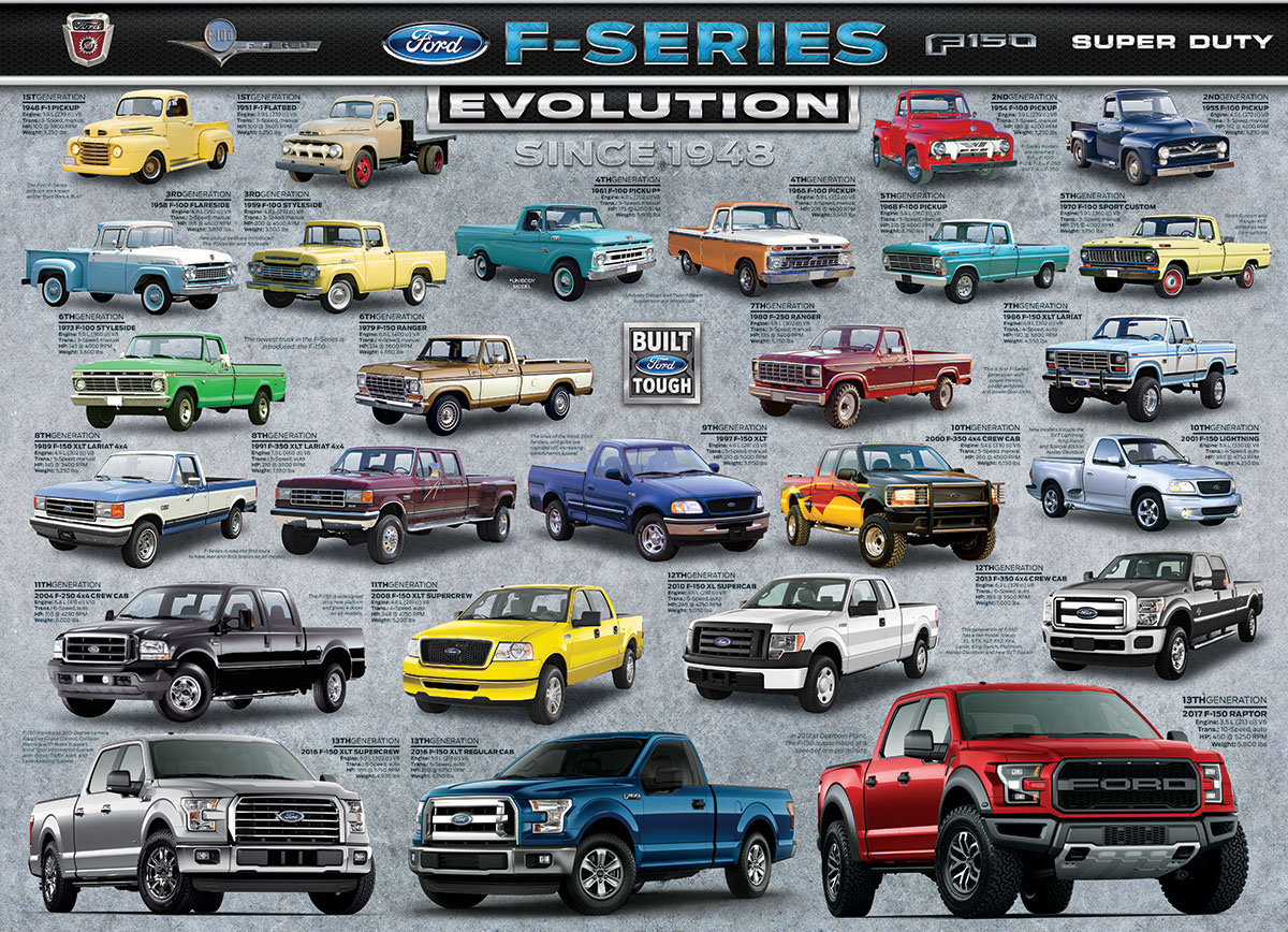 Ford F-Series Evolution Vehicles Jigsaw Puzzle