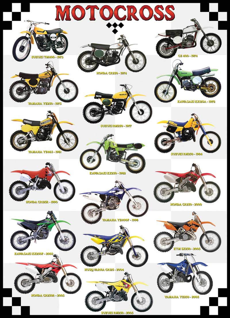 Motocross Motorcycles Jigsaw Puzzle