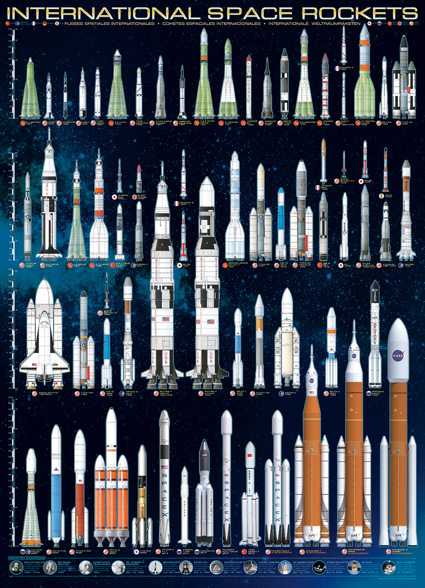 International Space Rockets Space Jigsaw Puzzle