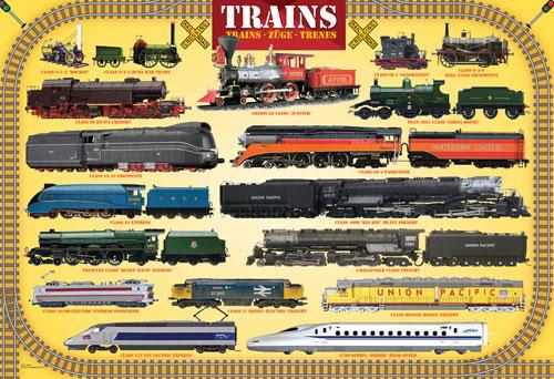 Trains Nostalgic / Retro Jigsaw Puzzle
