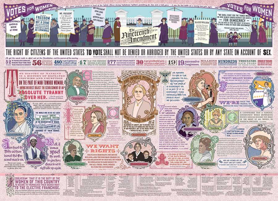 The Nineteenth Amendment History Jigsaw Puzzle