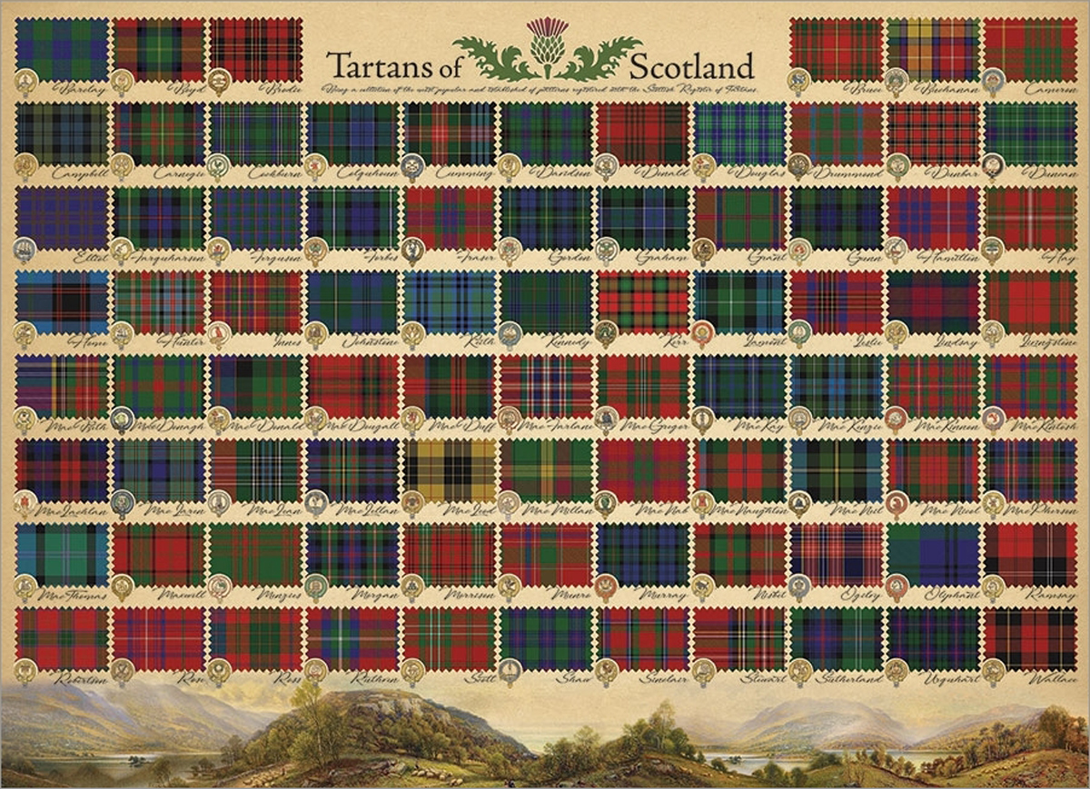 Tartans of Scotland Europe Jigsaw Puzzle