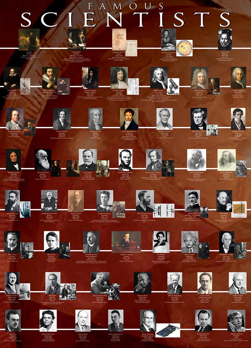 Famous Scientists Famous People Jigsaw Puzzle