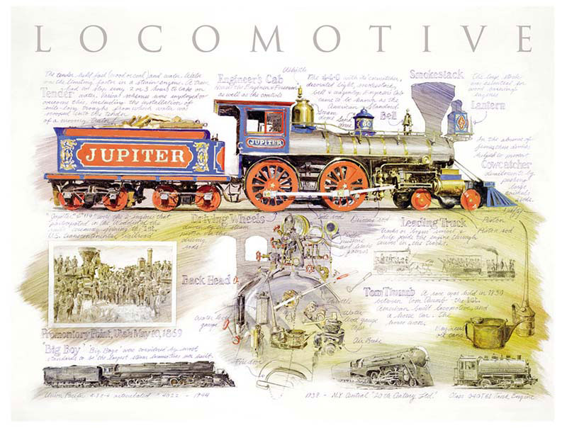 Locomotive Trains Jigsaw Puzzle