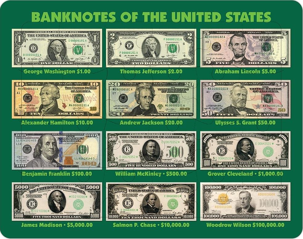 U.S. Banknotes History Jigsaw Puzzle