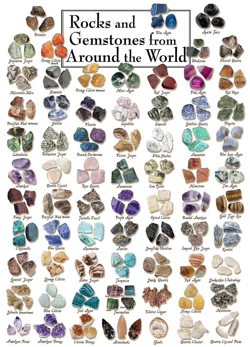Gemstones Cultural Art Jigsaw Puzzle