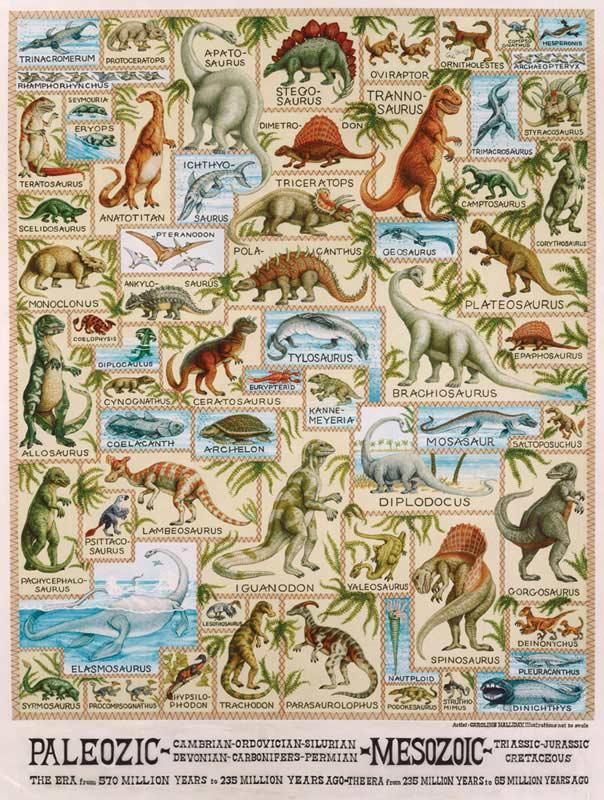 Dinosaur Chart Dinosaurs Jigsaw Puzzle