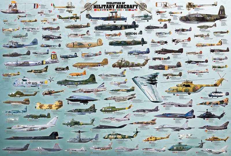 Evolution of Military Aircraft Planes Jigsaw Puzzle