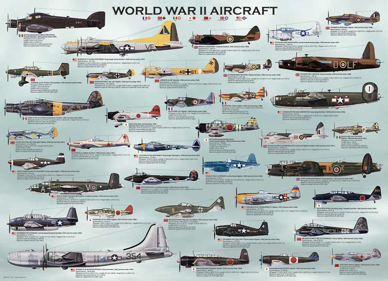 World War II Aircraft Planes Jigsaw Puzzle