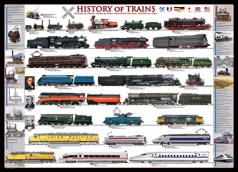 History of Trains Trains Jigsaw Puzzle