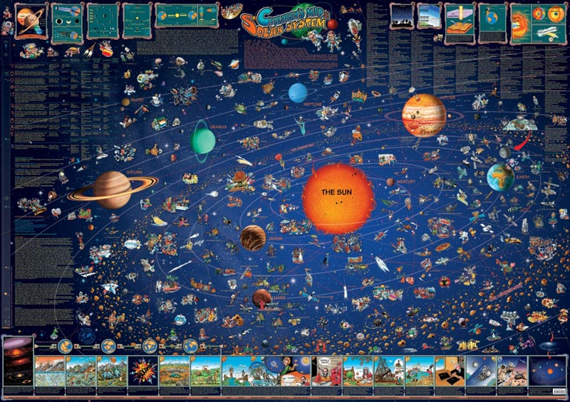 Dino's Solar System Laminated Poster
