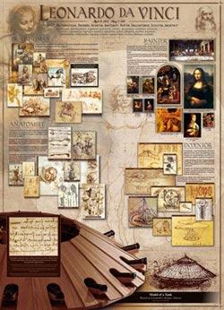 Leonardo Da Vinci Famous People Jigsaw Puzzle