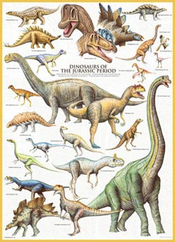 Dinosaurs Jurassic Pattern / Assortment Jigsaw Puzzle