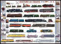 History of Trains History Jigsaw Puzzle
