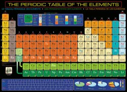 The Periodic Table of the Elements Science Jigsaw Puzzle