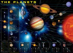 The Planets Science Jigsaw Puzzle