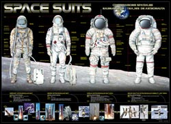 Space Suits Space Jigsaw Puzzle
