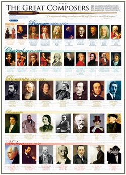 The Great Composers Famous People Jigsaw Puzzle