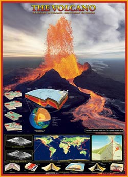 The Volcano Educational Jigsaw Puzzle