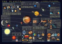 The Planets Science