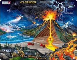 Volcanos Science Children's Puzzles
