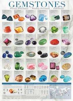 Gemstones Pattern / Assortment Jigsaw Puzzle