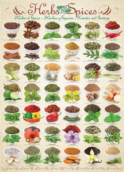 Herbs and Spices Pattern / Assortment Jigsaw Puzzle