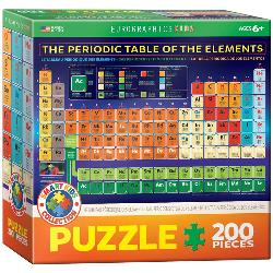 Periodic Table of Elements Science Jigsaw Puzzle