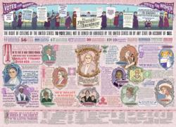 The Nineteenth Amendment United States Jigsaw Puzzle