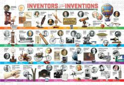 Inventors and their Inventions Science Children's Puzzles