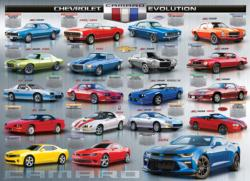 Chevrolet The Camaro Evolution Collage Jigsaw Puzzle