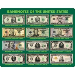 U.S. Banknotes United States Jigsaw Puzzle